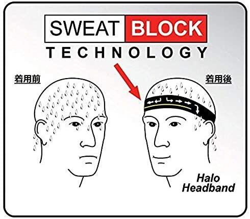 head_bandの図